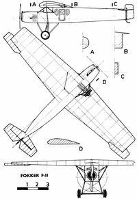 Fokker F.II чертежи